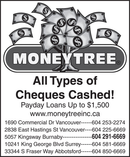 Canadian Credit Counselling in North Vancouver, BC - End the Borrowing Cycle